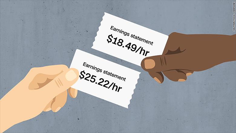 Black-white wage gaps expand with rising wage inequality